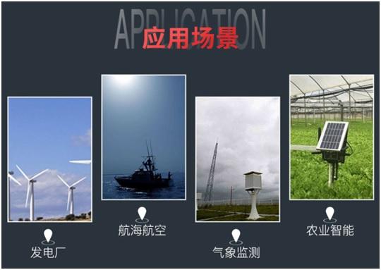 农业气象站应用场景图