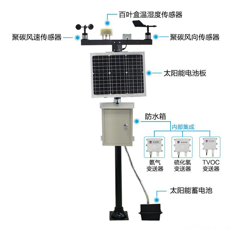 气象监测系统结构图